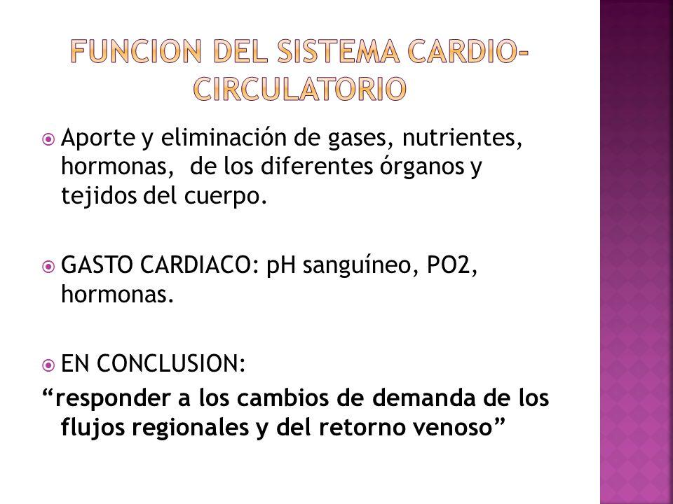 Aporte y eliminación de gases, nutrientes, hormonas, de los diferentes órganos y tejidos del cuerpo. GASTO CARDIACO: pH sanguíneo, PO2, hormonas. EN C