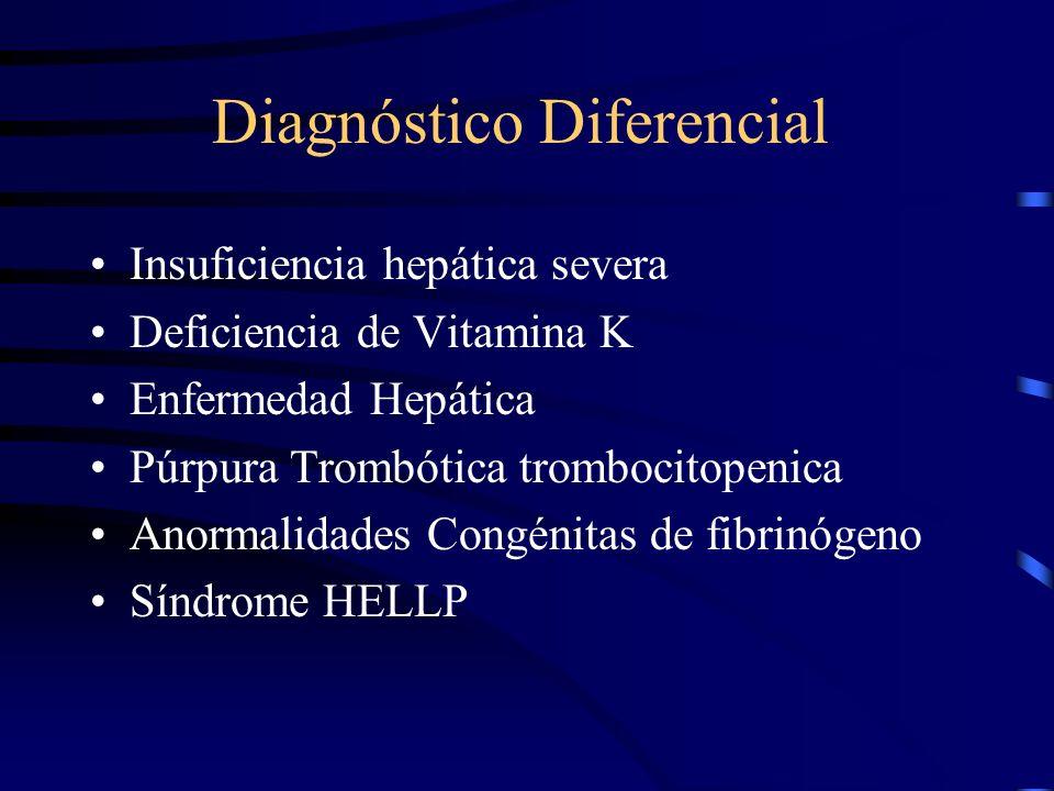 Manifestaciones Clinicas de CID Hallazgos Isquémicos son los más precocez! Hemorragias son los hallazgos clínicos más evidentes