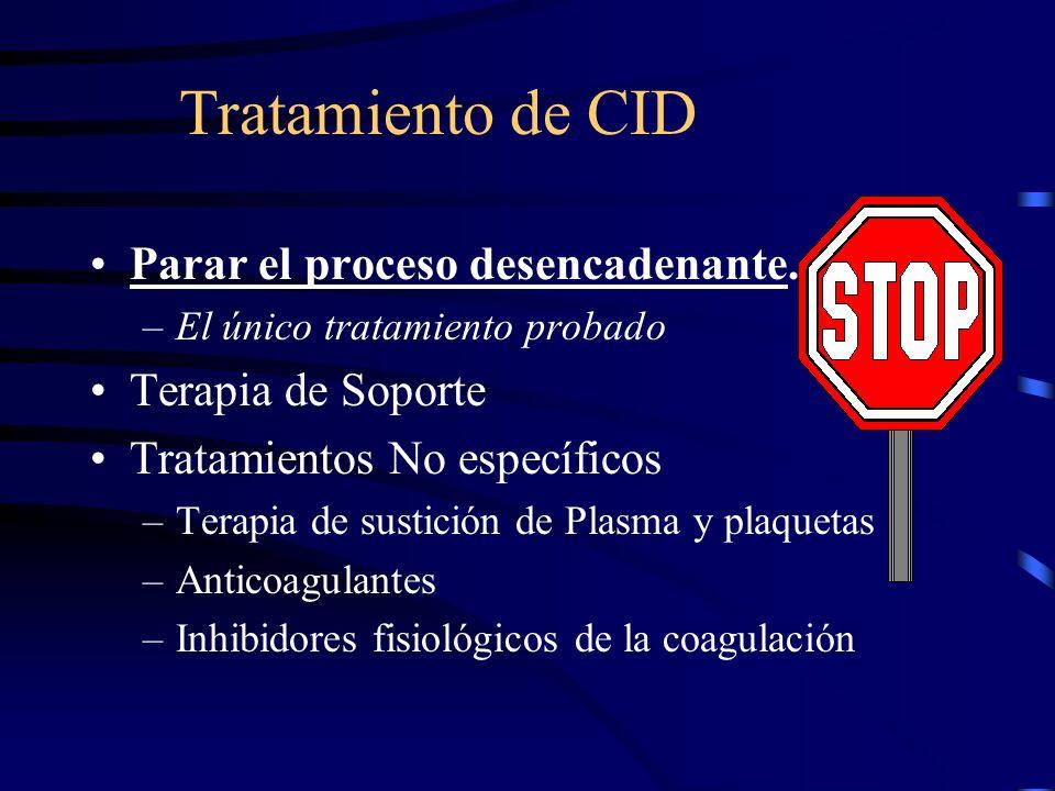 Diagnóstico Diferencial Insuficiencia hepática severa Deficiencia de Vitamina K Enfermedad Hepática Púrpura Trombótica trombocitopenica Anormalidades