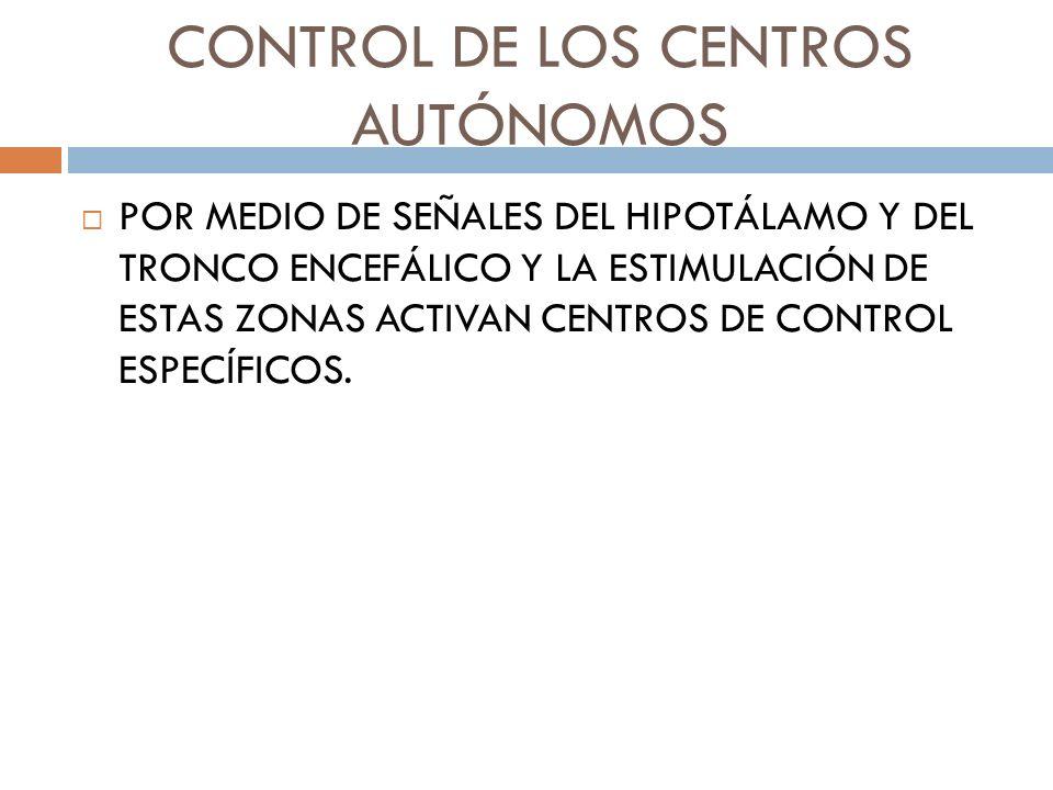 CONTROL DE LOS CENTROS AUTÓNOMOS POR MEDIO DE SEÑALES DEL HIPOTÁLAMO Y DEL TRONCO ENCEFÁLICO Y LA ESTIMULACIÓN DE ESTAS ZONAS ACTIVAN CENTROS DE CONTR