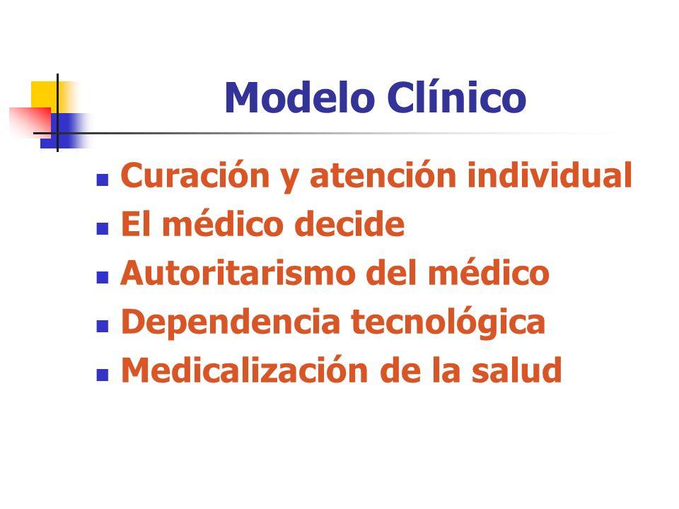 Modelo Clínico Curación y atención individual El médico decide Autoritarismo del médico Dependencia tecnológica Medicalización de la salud