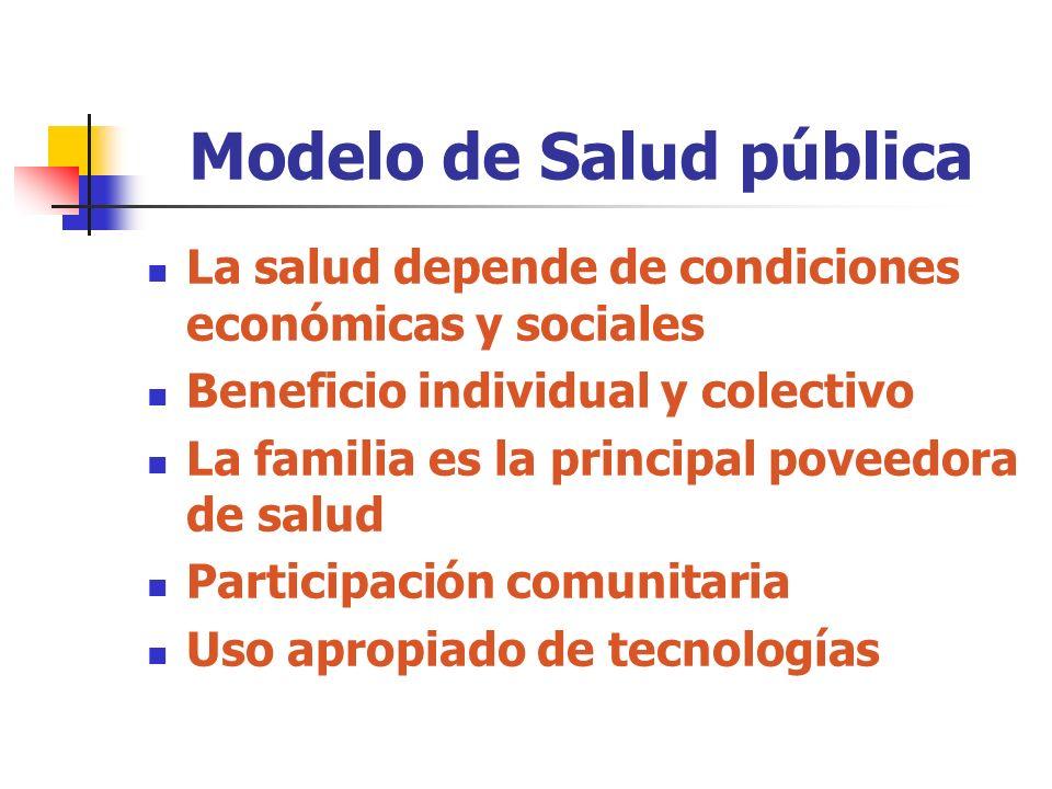 Modelo de Salud pública La salud depende de condiciones económicas y sociales Beneficio individual y colectivo La familia es la principal poveedora de