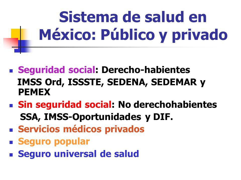 Sistema de salud en México: Público y privado Seguridad social: Derecho-habientes IMSS Ord, ISSSTE, SEDENA, SEDEMAR y PEMEX Sin seguridad social: No d