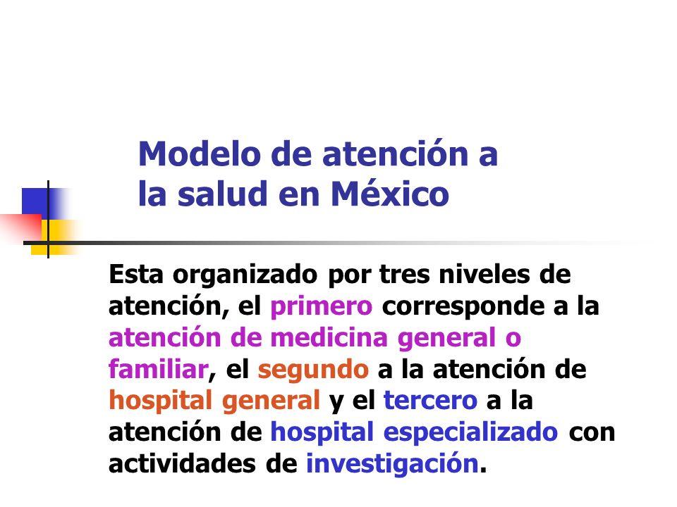 Modelo de atención a la salud en México Esta organizado por tres niveles de atención, el primero corresponde a la atención de medicina general o famil