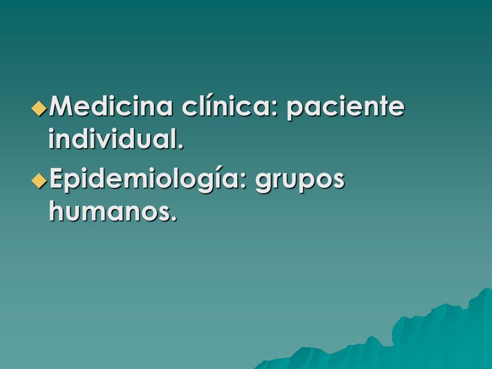 Medicina clínica: paciente individual. Medicina clínica: paciente individual. Epidemiología: grupos humanos. Epidemiología: grupos humanos.