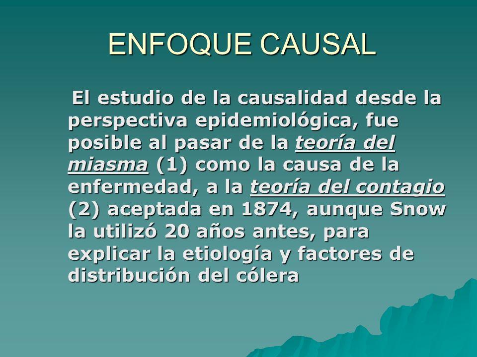 ENFOQUE CAUSAL El estudio de la causalidad desde la perspectiva epidemiológica, fue posible al pasar de la teoría del miasma (1) como la causa de la e