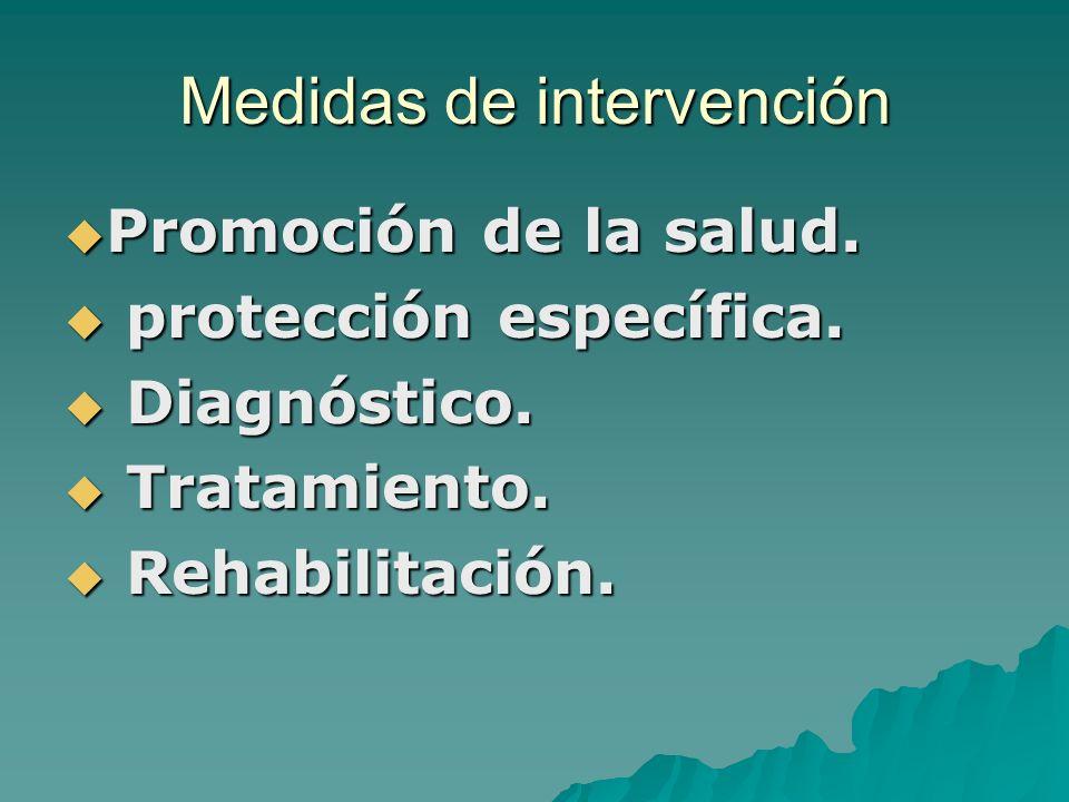 Medidas de intervención Promoción de la salud. Promoción de la salud. protección específica. protección específica. Diagnóstico. Diagnóstico. Tratamie