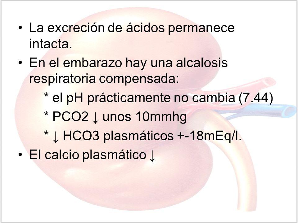 La excreción de ácidos permanece intacta. En el embarazo hay una alcalosis respiratoria compensada: * el pH prácticamente no cambia (7.44) * PCO2 unos