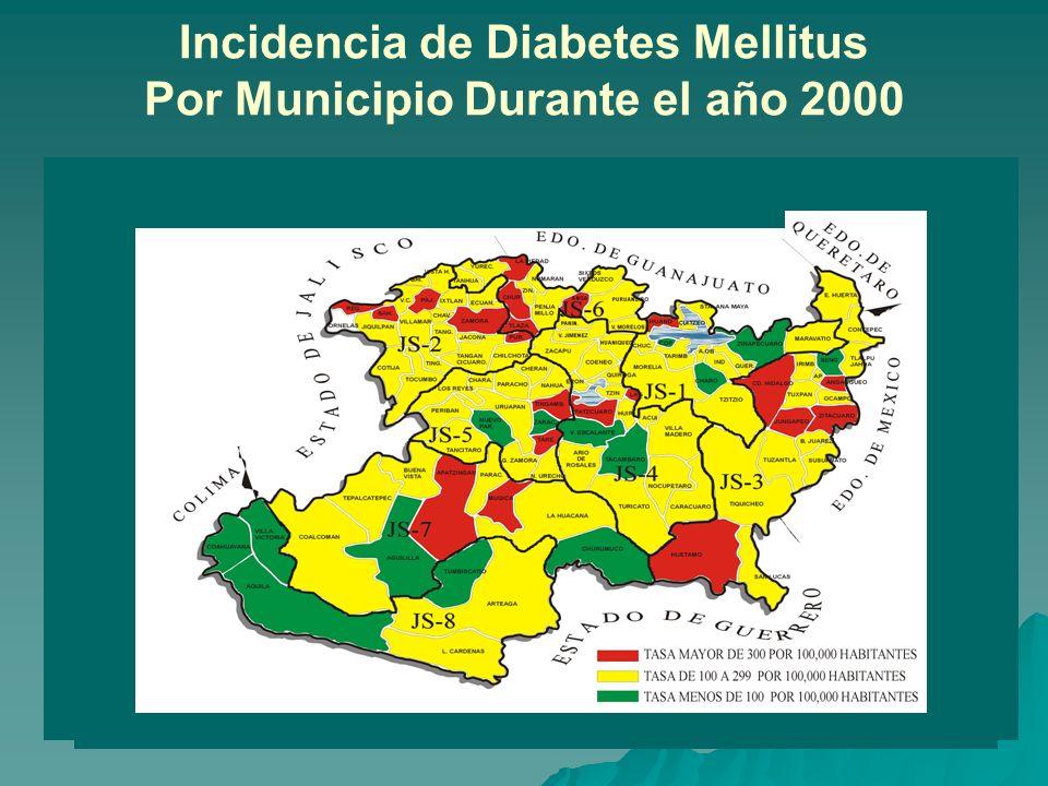Incidencia de Diabetes Mellitus Por Municipio Durante el año 2000