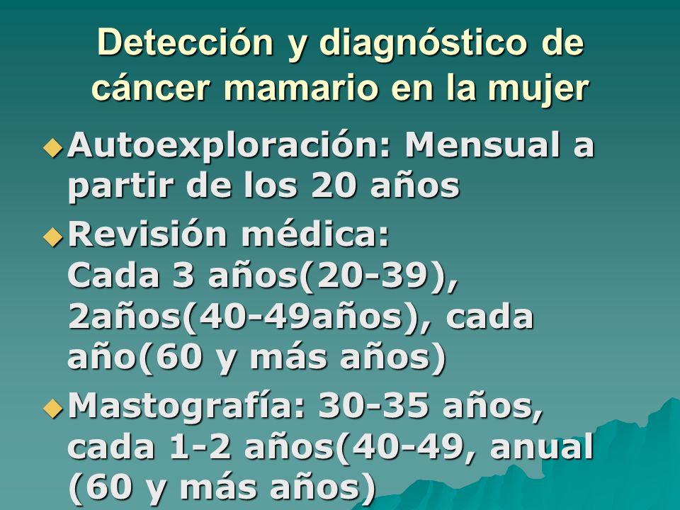 Detección y diagnóstico de cáncer mamario en la mujer Autoexploración: Mensual a partir de los 20 años Autoexploración: Mensual a partir de los 20 año