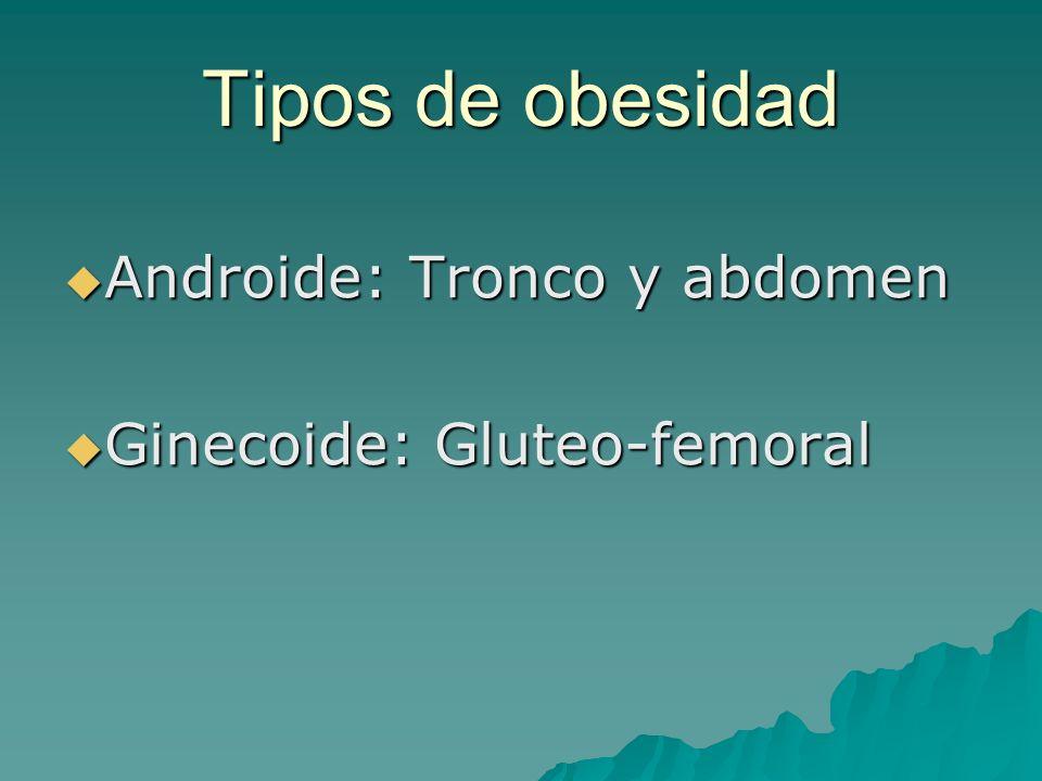 Tipos de obesidad Androide: Tronco y abdomen Androide: Tronco y abdomen Ginecoide: Gluteo-femoral Ginecoide: Gluteo-femoral