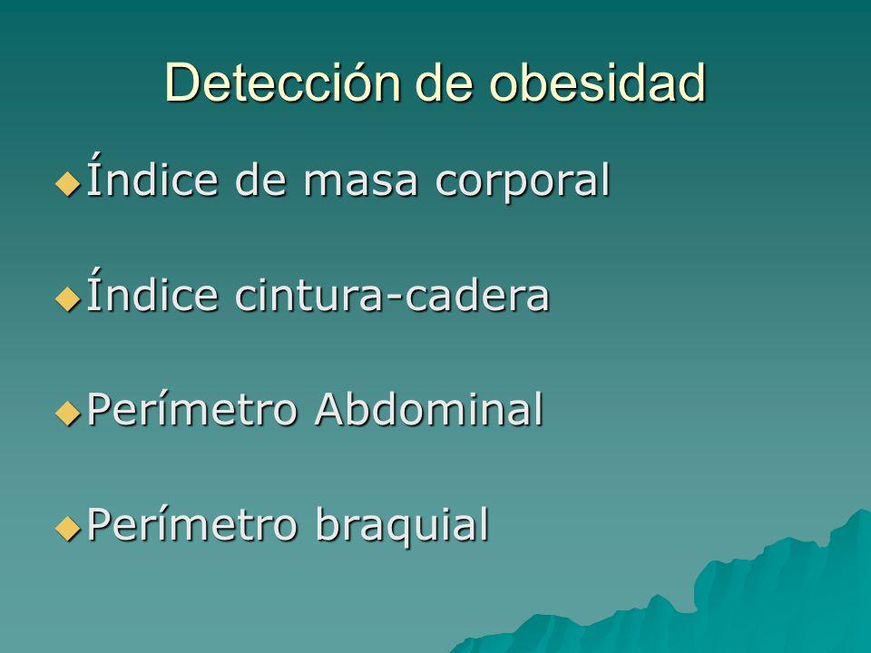 Detección de obesidad Índice de masa corporal Índice de masa corporal Índice cintura-cadera Índice cintura-cadera Perímetro Abdominal Perímetro Abdomi