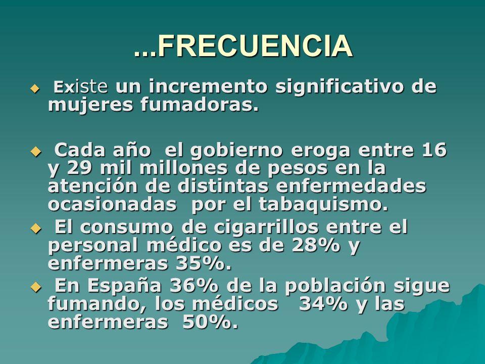 ...FRECUENCIA Ex iste un incremento significativo de mujeres fumadoras. Ex iste un incremento significativo de mujeres fumadoras. Cada año el gobierno