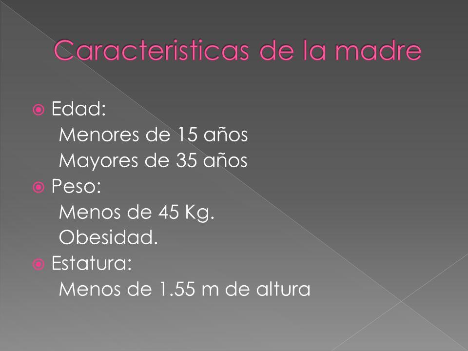 Edad: Menores de 15 años Mayores de 35 años Peso: Menos de 45 Kg. Obesidad. Estatura: Menos de 1.55 m de altura