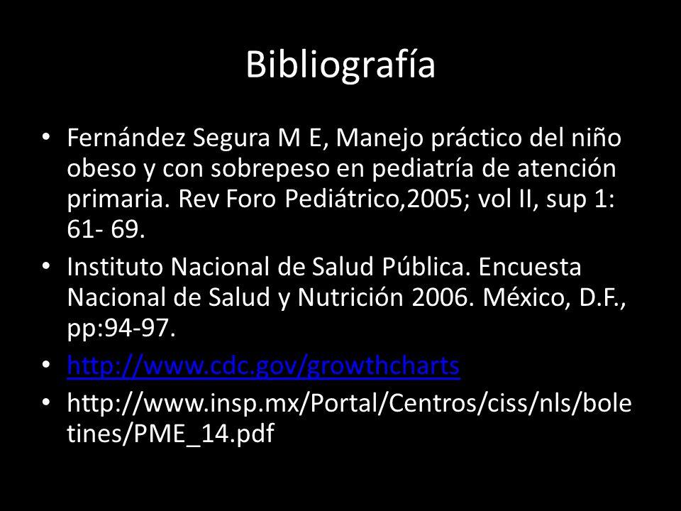 Bibliografía Fernández Segura M E, Manejo práctico del niño obeso y con sobrepeso en pediatría de atención primaria. Rev Foro Pediátrico,2005; vol II,