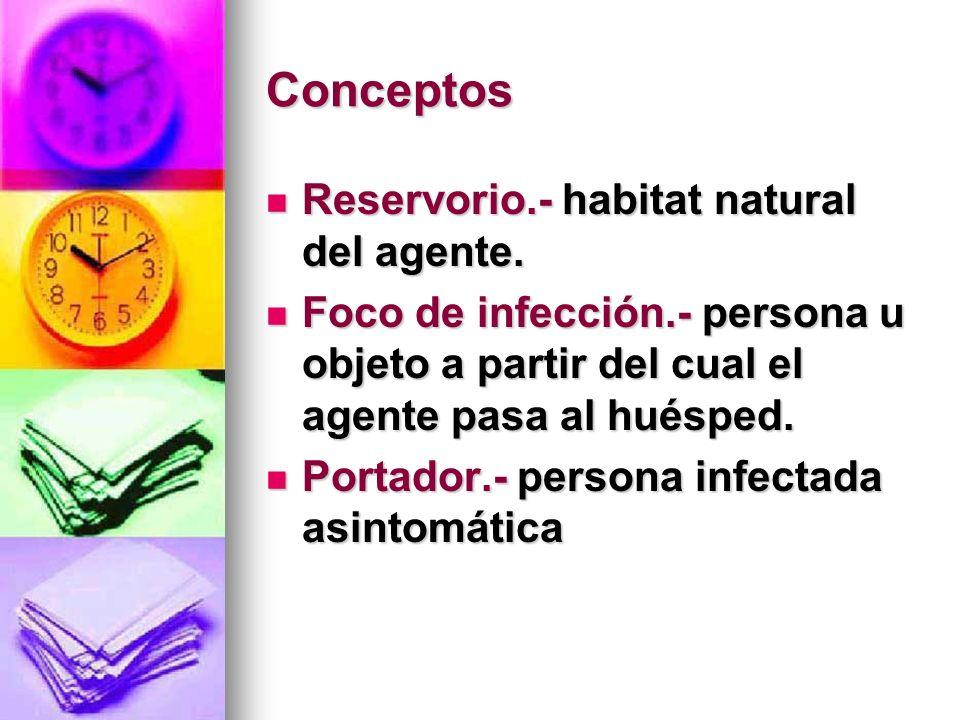 Conceptos Reservorio.- habitat natural del agente. Reservorio.- habitat natural del agente. Foco de infección.- persona u objeto a partir del cual el