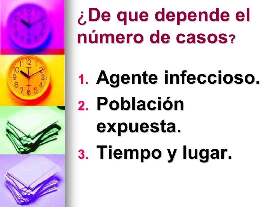 ¿De que depende el número de casos ? 1. Agente infeccioso. 2. Población expuesta. 3. Tiempo y lugar.