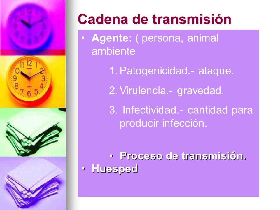 Cadena de transmisión Agente: ( persona, animal ambiente 1.Patogenicidad.- ataque. 2.Virulencia.- gravedad. 3. Infectividad.- cantidad para producir i