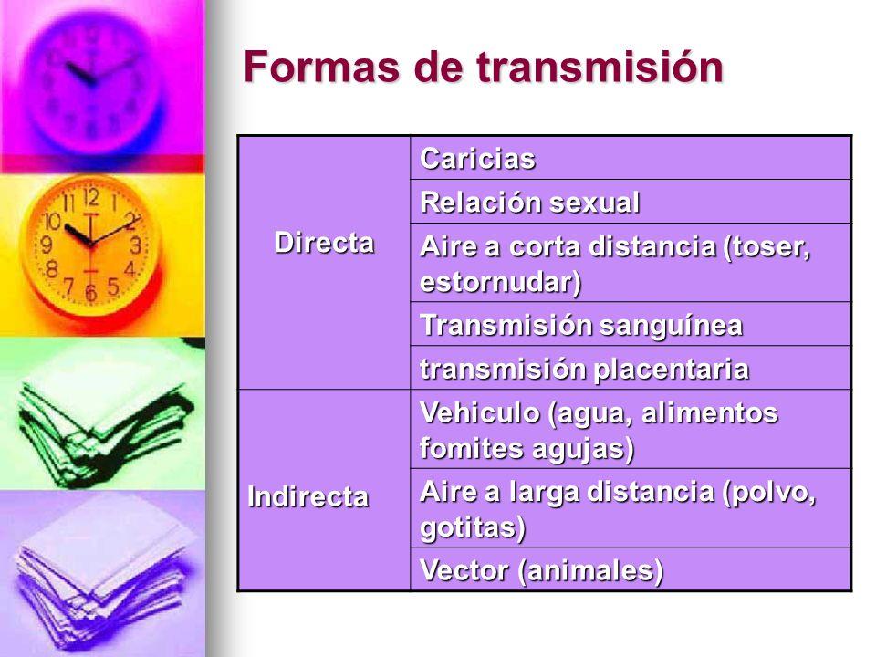 Formas de transmisión DirectaCaricias Relación sexual Aire a corta distancia (toser, estornudar) Transmisión sanguínea transmisión placentaria Indirec