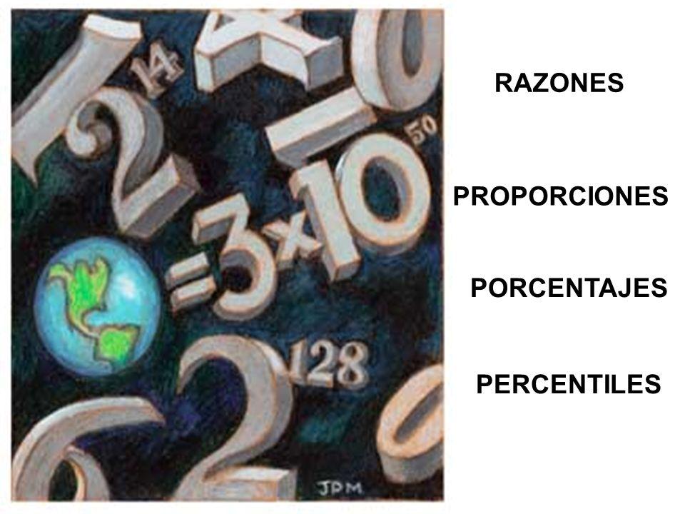 Definición: Son las que miden la relación matemática entre dos poblaciones diferentes por lo cual el numerador y el denominador no están relacionados entre si, puede tomar valores del cero al infinito.