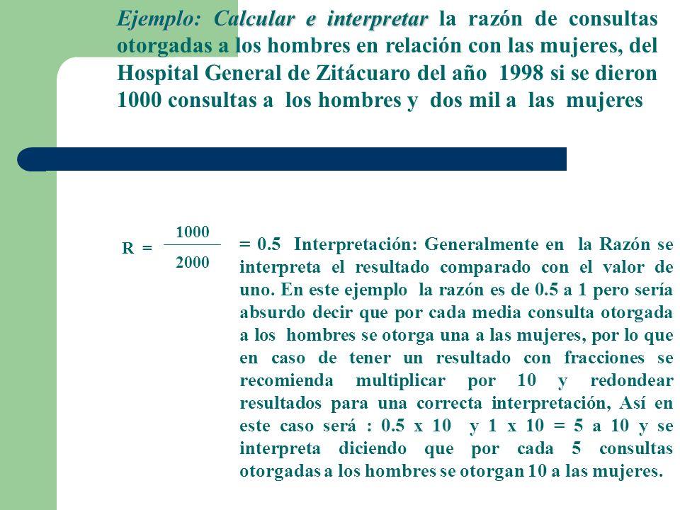 Definición: Relación matemática que expresa a que tamaño corresponde una subpoblación n dentro de una población N total.