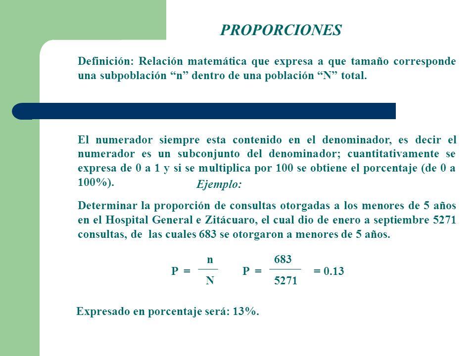 Es la proporción multiplicada por 100% o se puede obtener mediante una regla de tres