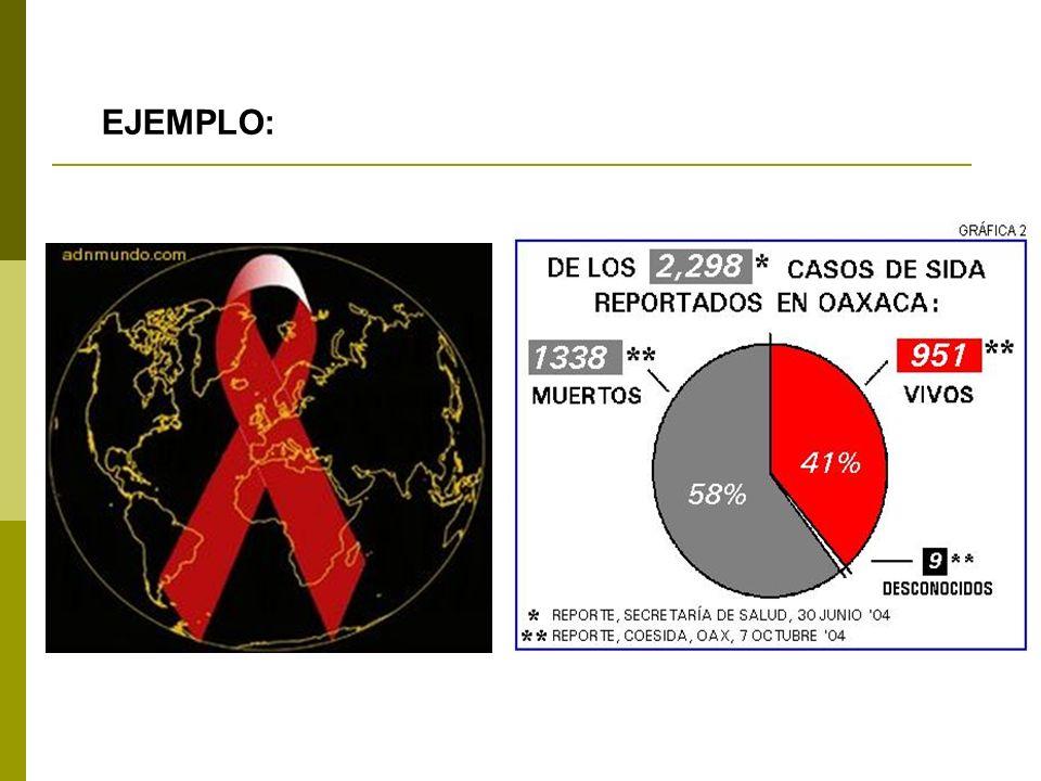 1.En 1996 se registraron 581,415 casos nuevos de infecciones respiratorias agudas en Michoacán (3´880,566 habitantes) ¿Cuál es su tasa de incidencia y cual es la interpretación.