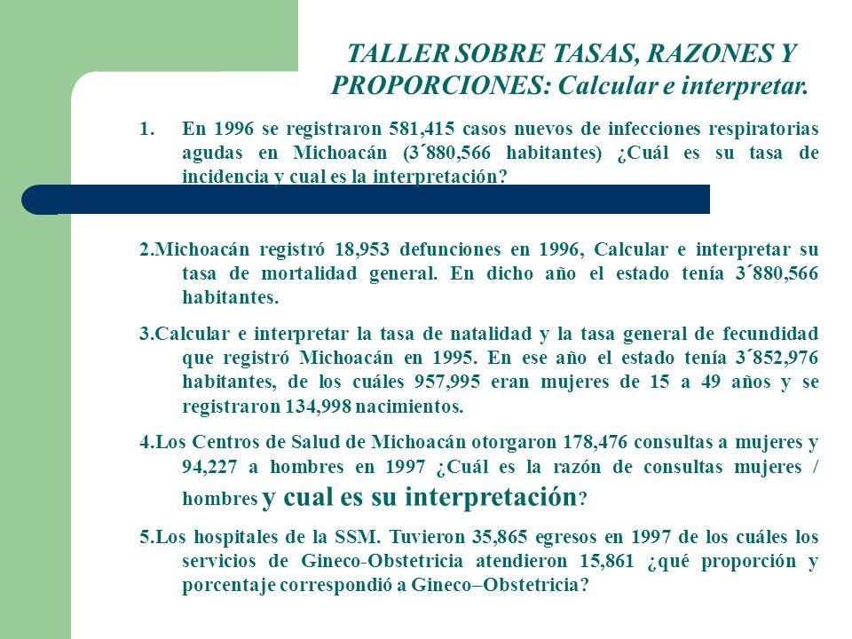 1.En 1996 se registraron 581,415 casos nuevos de infecciones respiratorias agudas en Michoacán (3´880,566 habitantes) ¿Cuál es su tasa de incidencia y
