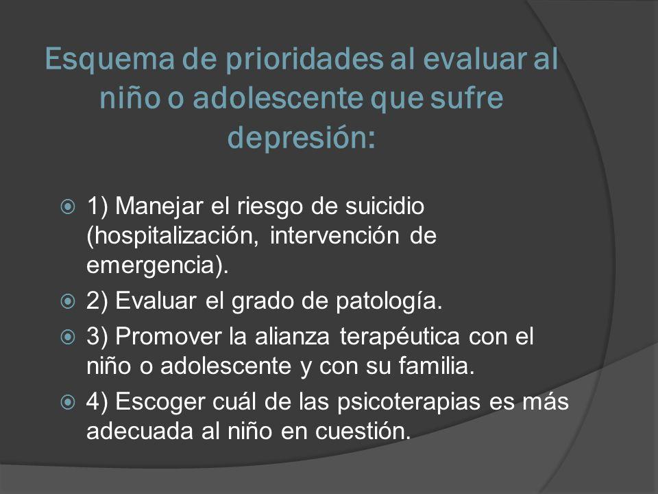 Esquema de prioridades al evaluar al niño o adolescente que sufre depresión: 1) Manejar el riesgo de suicidio (hospitalización, intervención de emerge