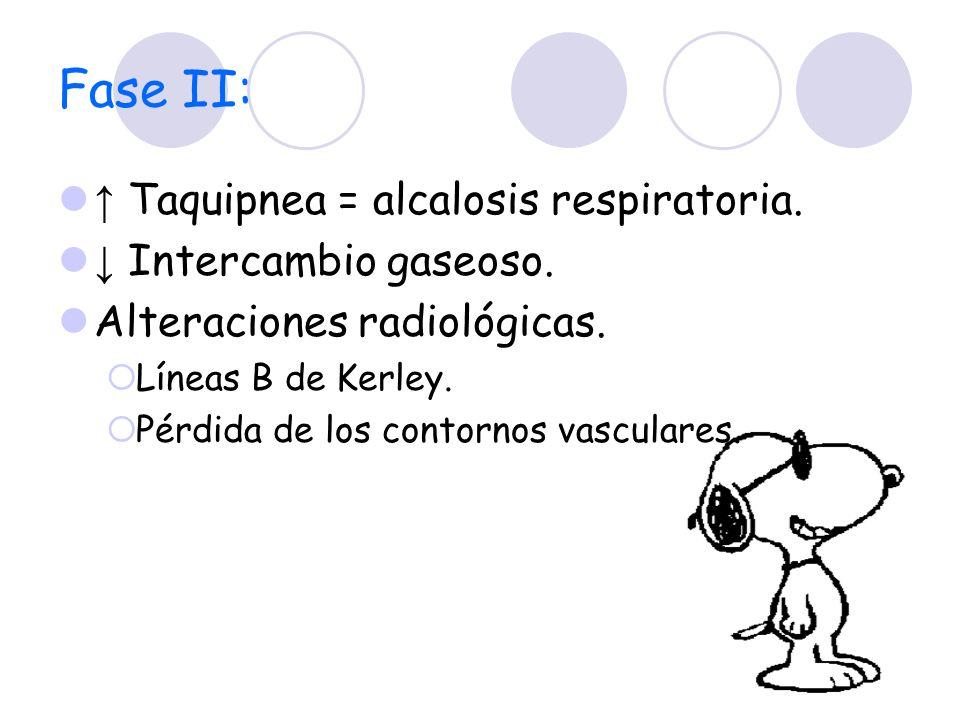 Fase II: Taquipnea = alcalosis respiratoria. Intercambio gaseoso. Alteraciones radiológicas. Líneas B de Kerley. Pérdida de los contornos vasculares.