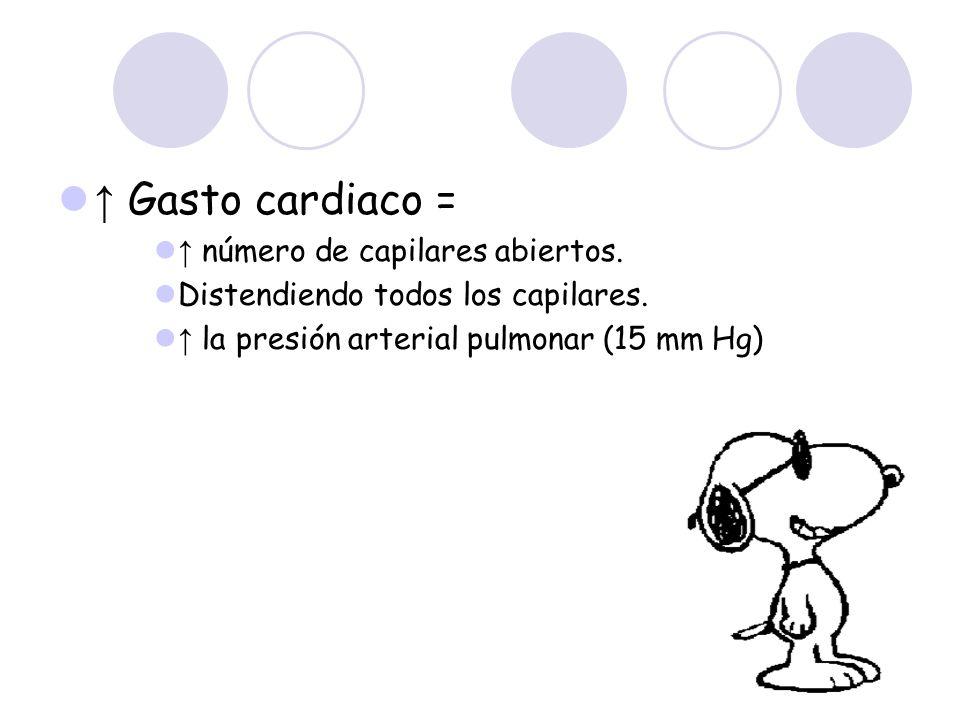 Gasto cardiaco = número de capilares abiertos. Distendiendo todos los capilares. la presión arterial pulmonar (15 mm Hg)