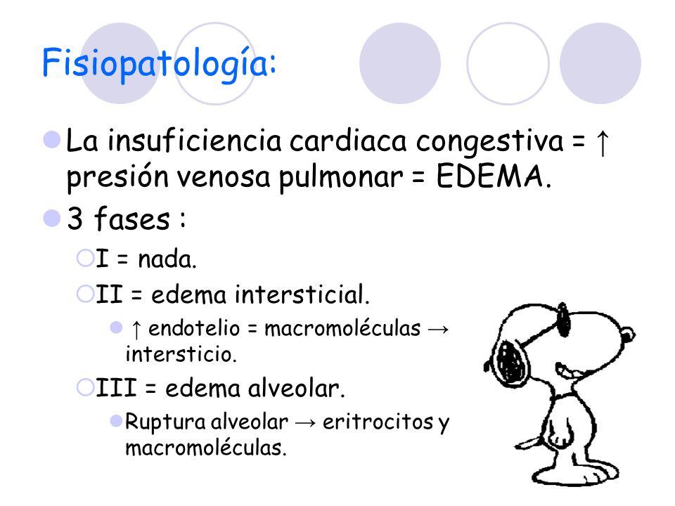 Fisiopatología: La insuficiencia cardiaca congestiva = presión venosa pulmonar = EDEMA. 3 fases : I = nada. II = edema intersticial. endotelio = macro