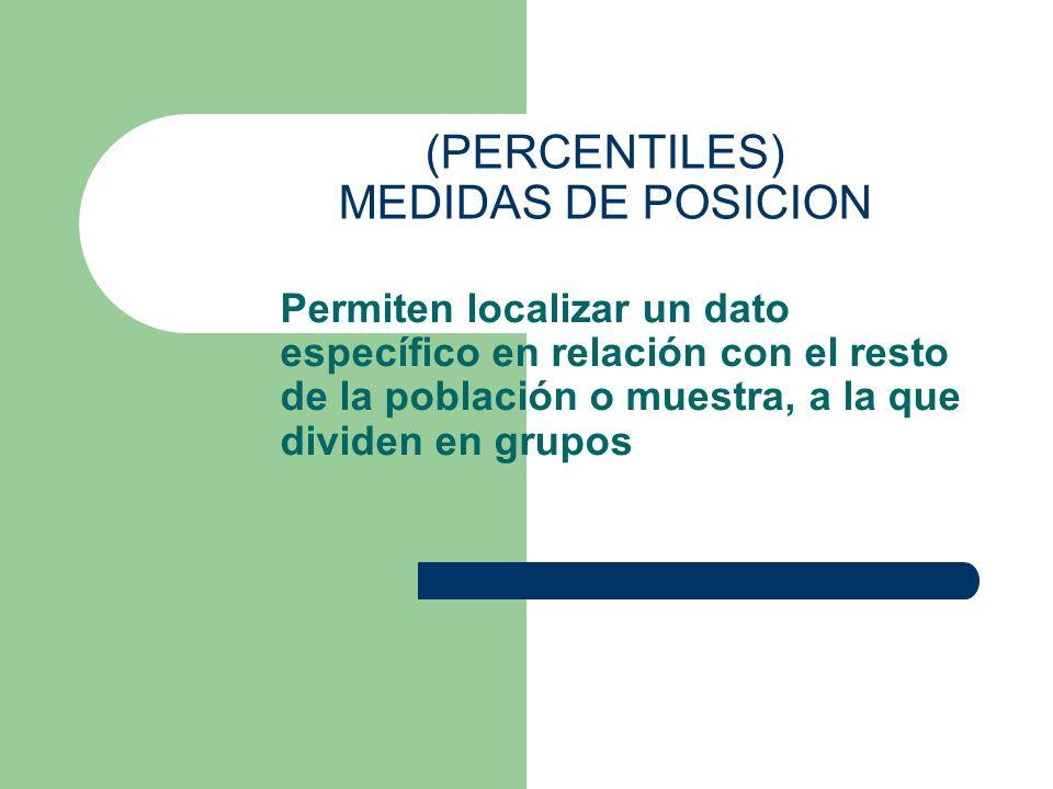 Clasificación de las medidas de posición Percentiles (P) o centiles (C): números que dividen a los datos ordenados en 100 partes.