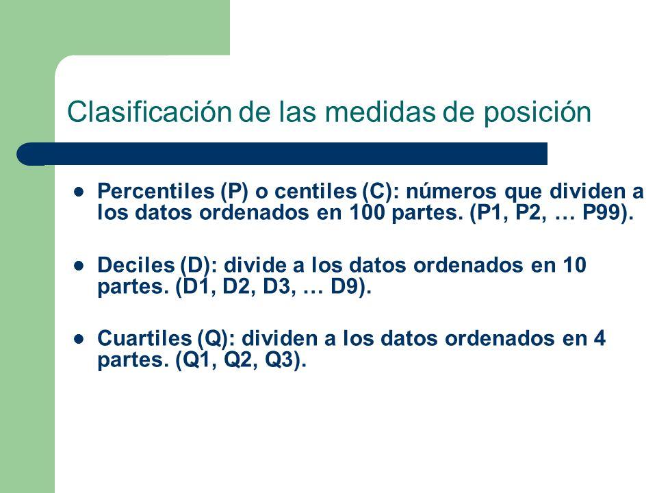 Equivalencia y fórmula para calcular percentiles P10 = D1 P25 = Q1 PX = K (N-1) / 100 PX = PERCENTIL POR CALCULAR K = MEDIDA DE POSICION BUSCADA N = NUMERO DE OBSERVACIONES
