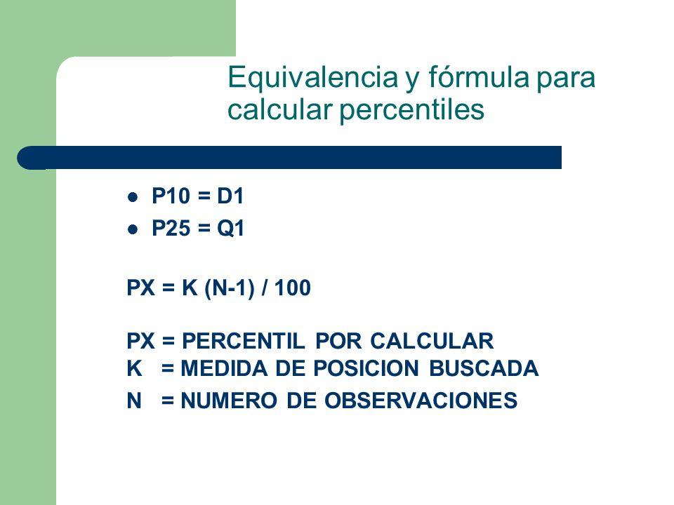 Procedimiento para calcular medidas de posición 1.- Ordenar valores de menor a mayor 2.- Desarrollar la fórmula.