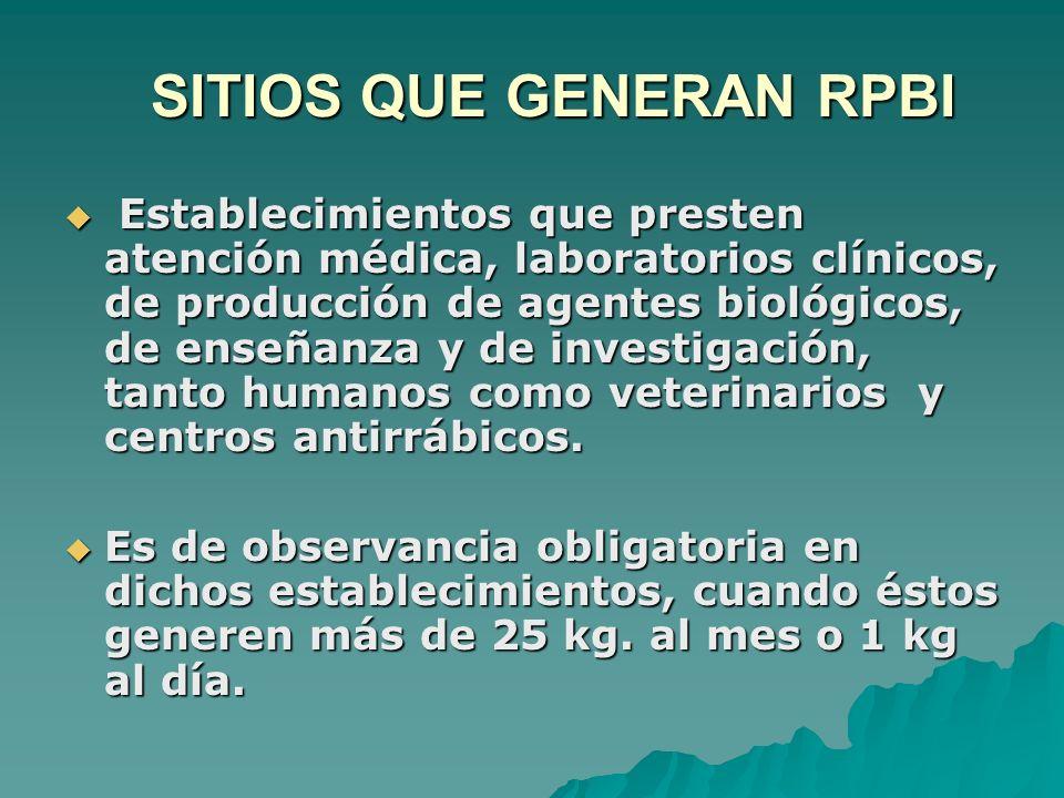 SITIOS QUE GENERAN RPBI Establecimientos que presten atención médica, laboratorios clínicos, de producción de agentes biológicos, de enseñanza y de in