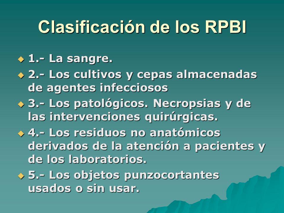 Clasificación de los RPBI 1.- La sangre. 1.- La sangre. 2.- Los cultivos y cepas almacenadas de agentes infecciosos 2.- Los cultivos y cepas almacenad