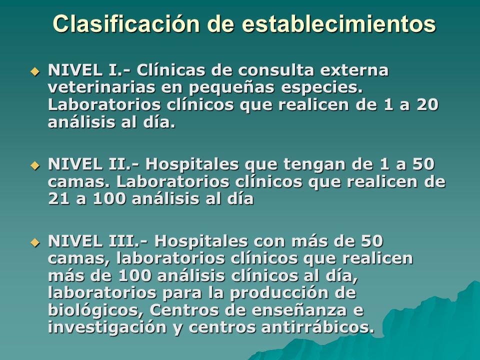 Clasificación de establecimientos NIVEL I.- Clínicas de consulta externa veterinarias en pequeñas especies. Laboratorios clínicos que realicen de 1 a