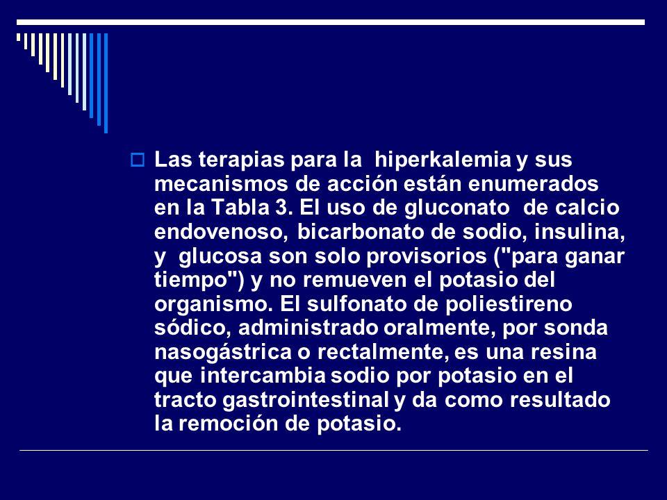 Las terapias para la hiperkalemia y sus mecanismos de acción están enumerados en la Tabla 3. El uso de gluconato de calcio endovenoso, bicarbonato de