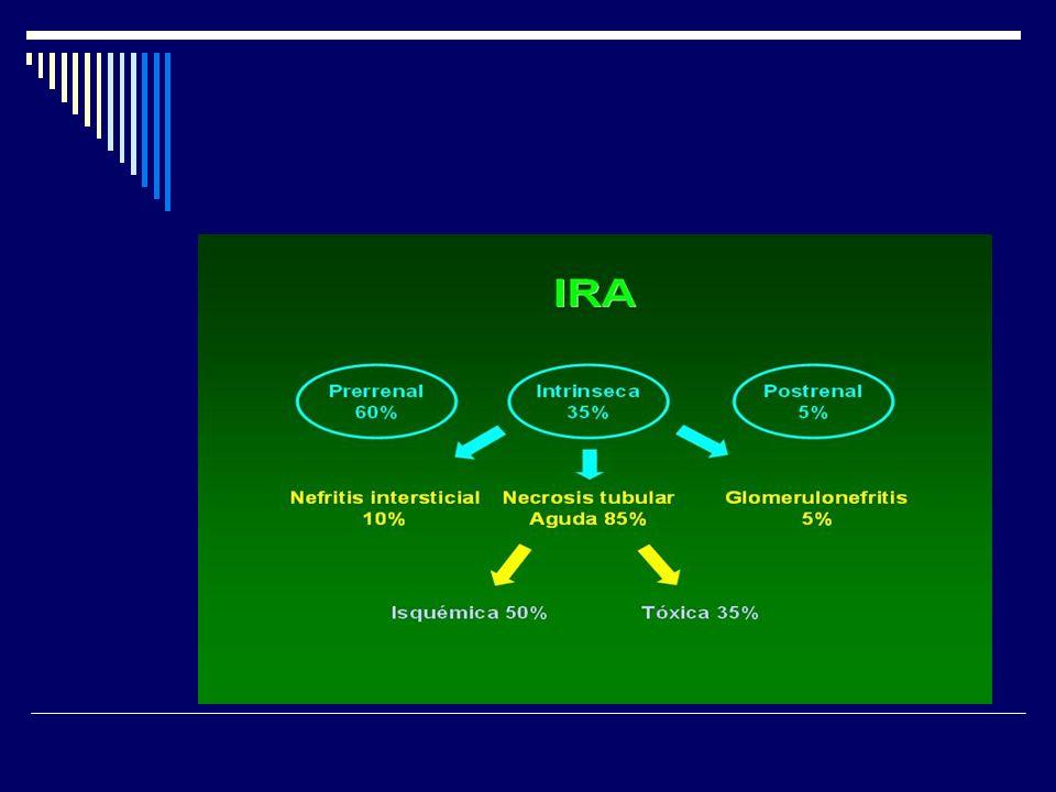 Los estudios urinarios tales como análisis de orina, osmolalidad urinaria, relación creatinina urinaria/plasmática, concentración de sodio urinario, fracción de excreción de sodio (FENa) e índice de falla renal (IFR), pueden ser útiles en diferenciar entre enfermedad prerenal y enfermedad renal intrínseca (Tabla 2).