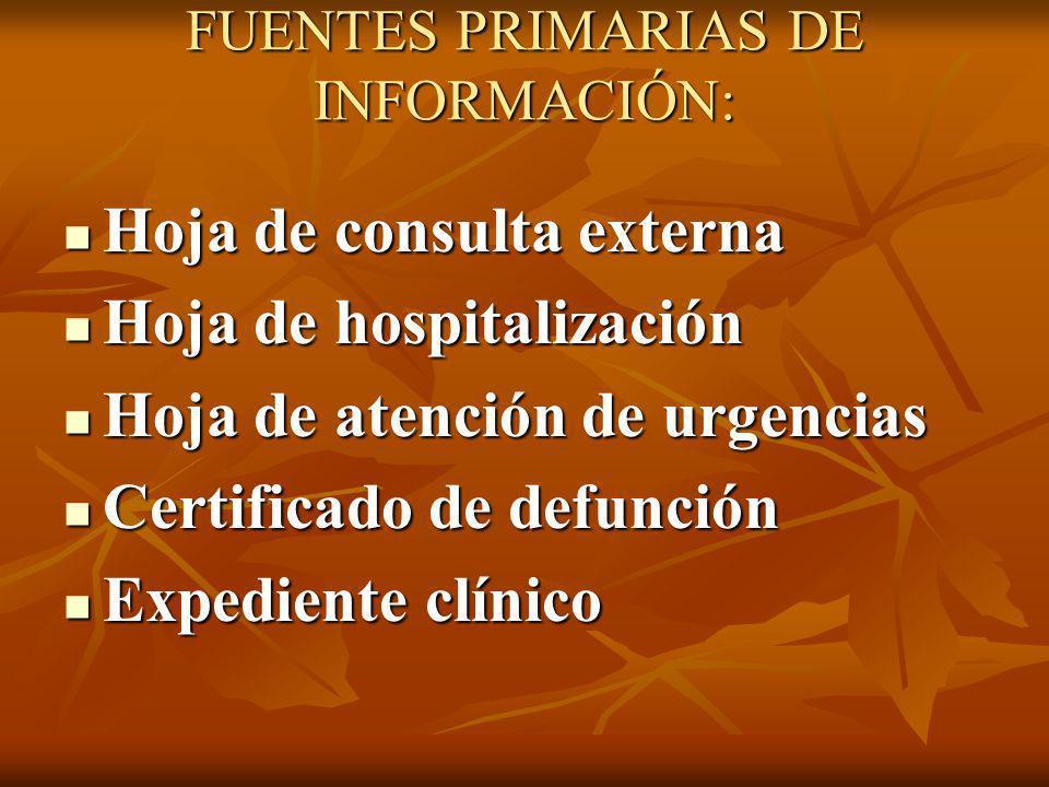 FUENTES PRIMARIAS DE INFORMACIÓN: Hoja de consulta externa Hoja de consulta externa Hoja de hospitalización Hoja de hospitalización Hoja de atención d