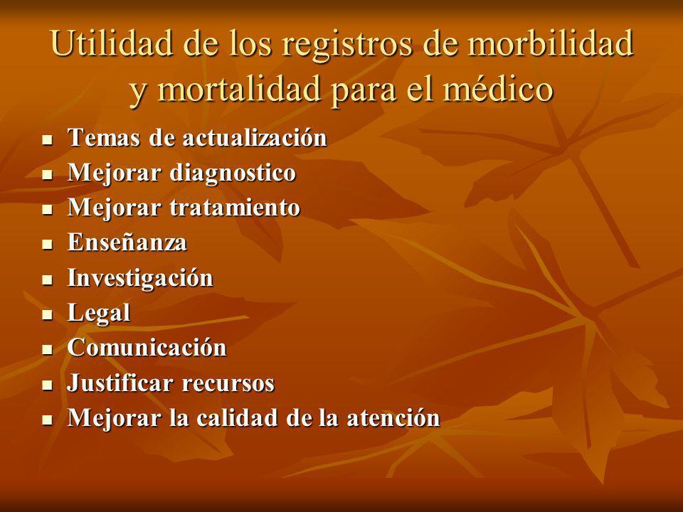 Utilidad de los registros de morbilidad y mortalidad para el médico Temas de actualización Temas de actualización Mejorar diagnostico Mejorar diagnost