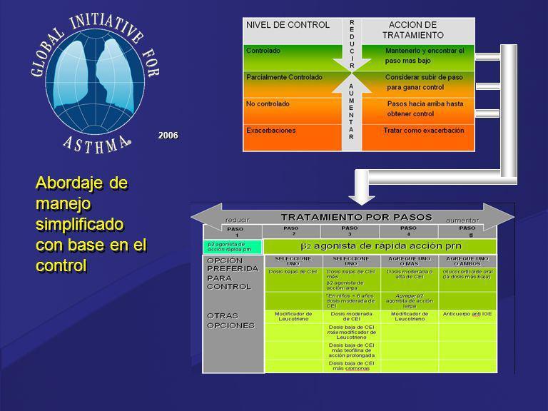 AUMENTAR Abordaje de manejo simplificado con base en el control 2006