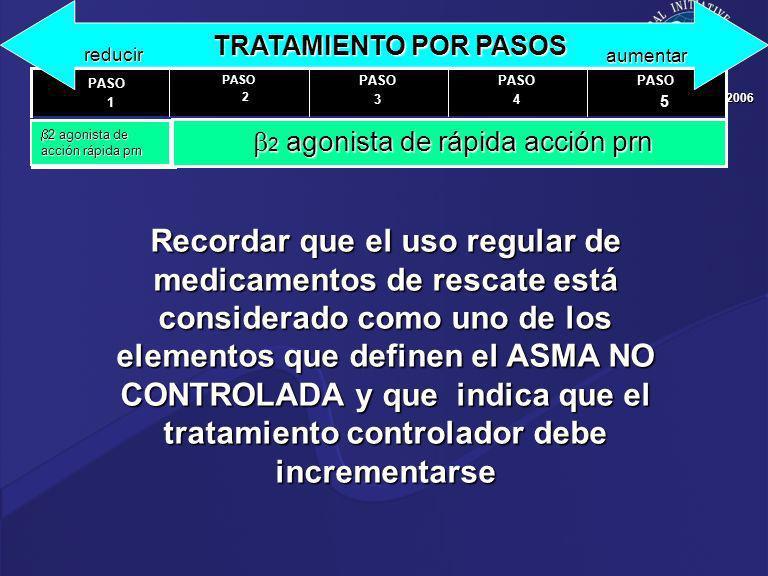 2006PASO 5PASO4PASO3PASO 2 PASO PASO 1 2 agonista de rápida acción prn 2 agonista de rápida acción prn 2 agonista de acción rápida prn 2 agonista de a