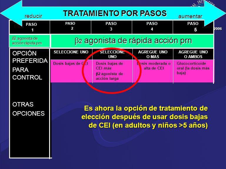 2006 PASO 5PASO4PASO3PASO 2 PASO PASO 1 OPCIÓN PREFERIDA PARA CONTROL OTRASOPCIONES 2 agonista de rápida acción prn 2 agonista de rápida acción prn AG