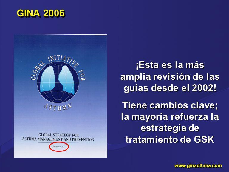 GINA 2006 ¡Esta es la más amplia revisión de las guías desde el 2002! Tiene cambios clave; la mayoría refuerza la estrategia de tratamiento de GSK www