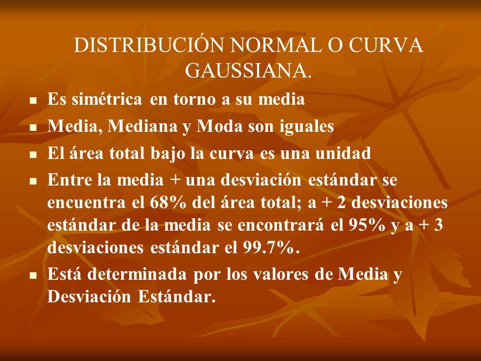 DISTRIBUCIÓN NORMAL O CURVA GAUSSIANA. Es simétrica en torno a su media Media, Mediana y Moda son iguales El área total bajo la curva es una unidad En