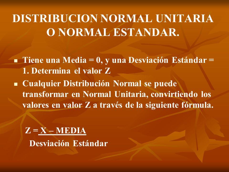 DISTRIBUCION NORMAL UNITARIA O NORMAL ESTANDAR. Tiene una Media = 0, y una Desviación Estándar = 1. Determina el valor Z Cualquier Distribución Normal