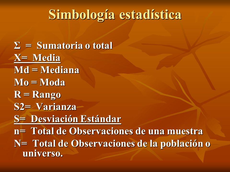 Simbología estadística Σ = Sumatoria o total X= Media Md = Mediana Mo = Moda R = Rango S2= Varianza S= Desviación Estándar n= Total de Observaciones d