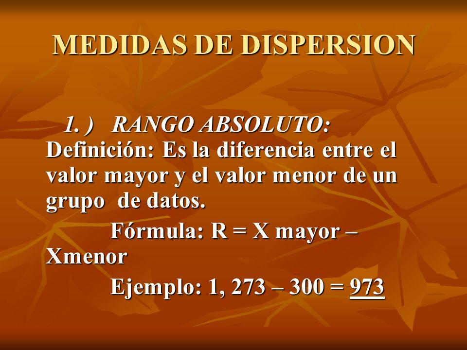 2.) VARIANZA Definición: Mide la dispersión de los valores respecto a la media y se expresa en unidades cuadradas, su notación es S para una muestra Definición: Mide la dispersión de los valores respecto a la media y se expresa en unidades cuadradas, su notación es S para una muestra 2